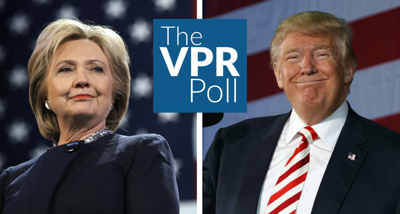The latest VPR Poll shows Democrat Hillary Clinton with a 28-point lead in Vermont over Republican Donald Trump.
