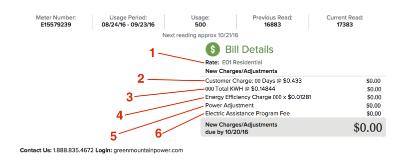 A sample utility bill from Green Mountain Power. For this month's Brave Little State episode about utility bills, we got sample bills from GMP, VEC and Vermont Gas and have annotated the various line items and charges.