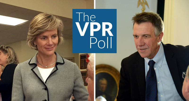 "Gubernatorial candidates Sue Minter and Phil Scott are locked in a tie, according to results from the VPR Poll. A survey of 579 ""likely"" voters showed Minter taking 38 percent of the vote, and Scott getting 39 percent."