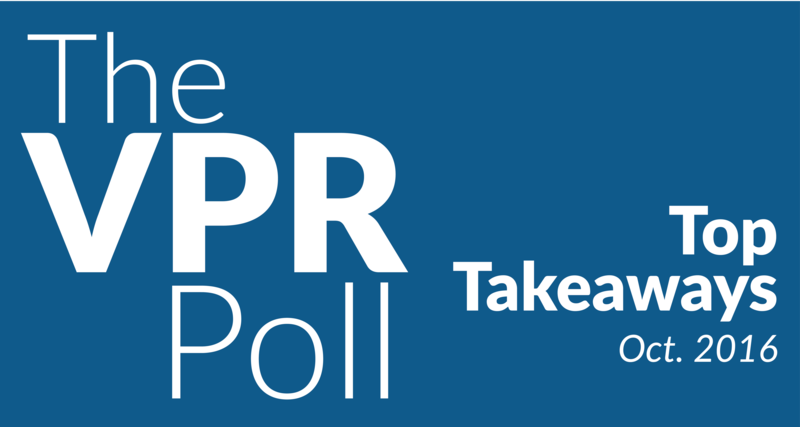 The VPR Poll was relased Wednesday morning, Oct. 19, 2016.