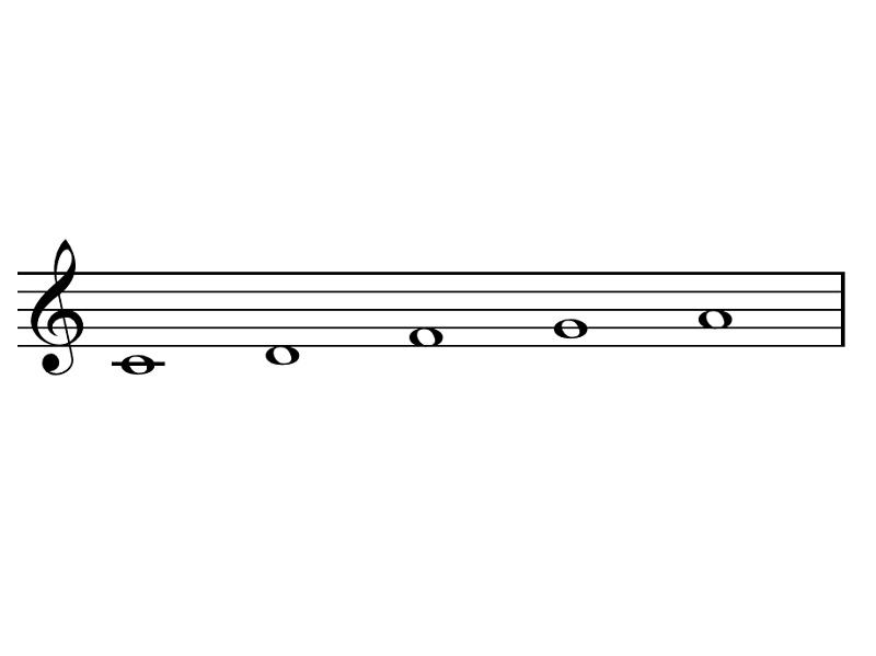 "The most common form of the ""C"" major pentatonic scale contains no half-steps or leading tones."