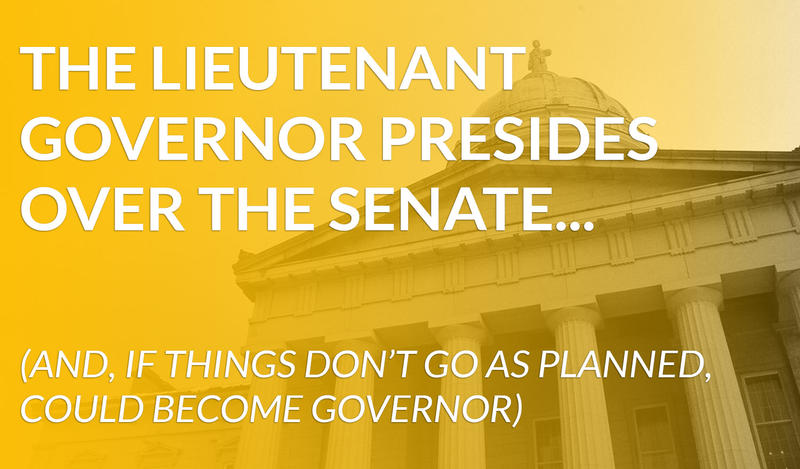 An image of the Vermont Statehouse with a yellow filter. Text says The Lieutenant Governor Presidents Over The Senate. In parentheses it says And If Things Don't Go As Planned Could Become Governor