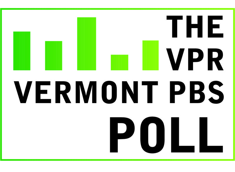 A new VPR - Vermont PBS poll was released Oct. 22 and shows where a sample of more than 600 Vermont voters stand ahead of the Nov. 6 election.