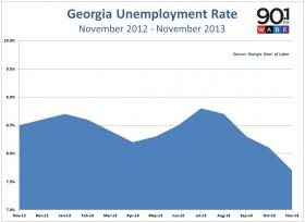 Georgia Unemployment, Nov. 2012-Nov. 2013