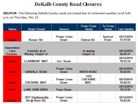 DeKalb road closings as of 5:45 p.m. today.