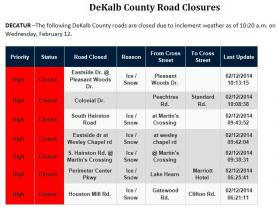 DeKalb Co. road closures as of 10:20 a.m. today.