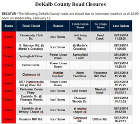List of closed roads in DeKalb County, as of noon Wednesday.