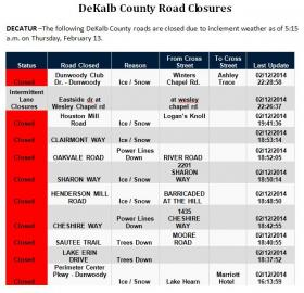 DeKalb County road closures as of 5:15 a.m. this morning.