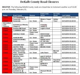 DeKalb County road closings as of 12:20 p.m. Thursday, Feb. 13.