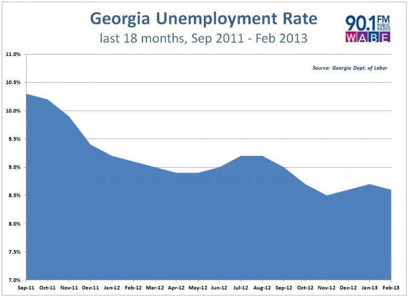 Georgia department of labor resume help