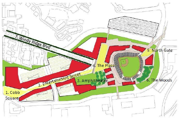Overview of stadium project development