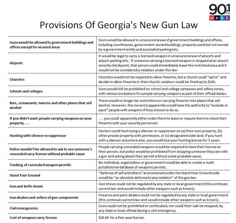 A summary of the provisions of Georgia's new gun law, which Gov. Deal plans to sign this morning.