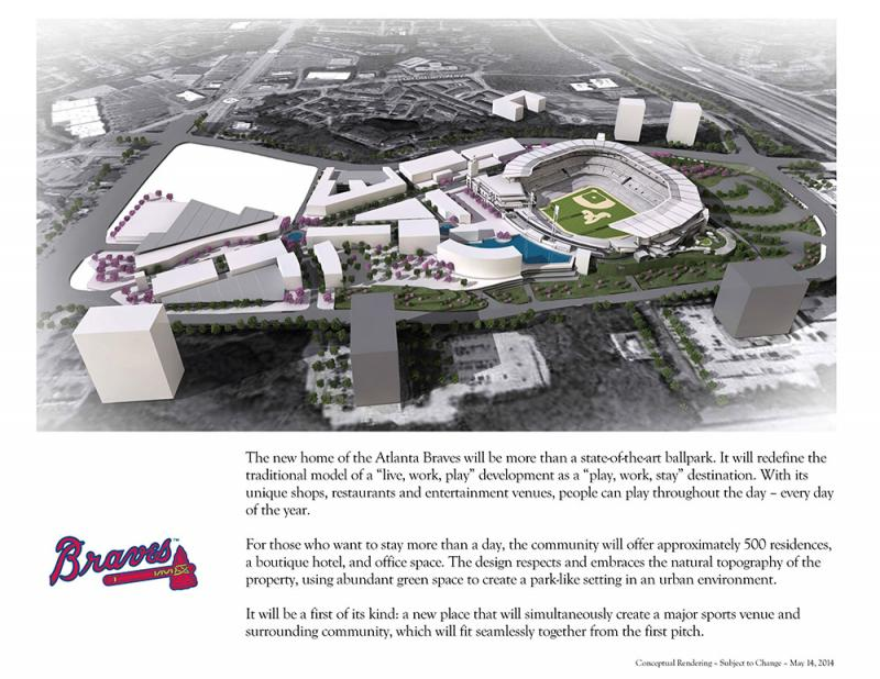 An overview of the new Braves development in Cobb County.
