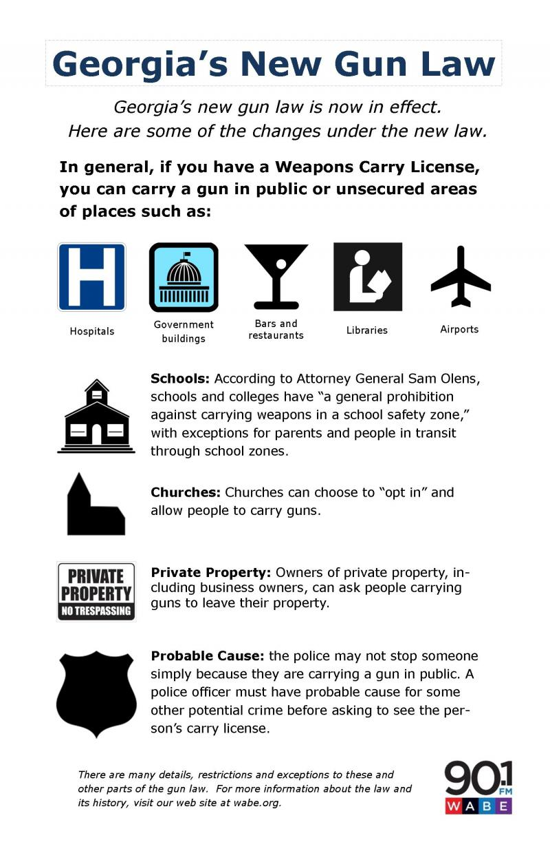Infographic on Georgia's new gun law