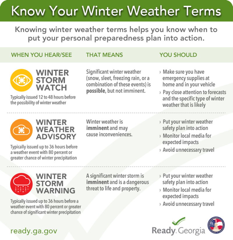 "A winter storm ''watch'' means significant winter weather is possible, but a winter storm ''warnin''"" means dangerous winter weather is about to happen."