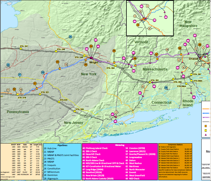 Natural Gas Availability New Hampshire