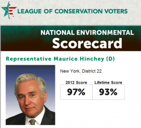 Retired Hudson Valley Congressman Maurice Hinchey earned career-high marks as a defender of the environment.