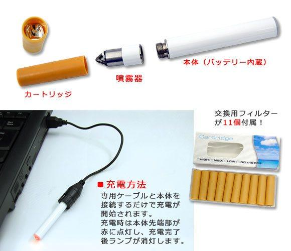 e-cigarettes, imported from China