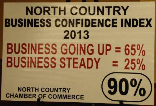 business confidence index a reflection of Johannesburg - the south african chamber of commerce and industry (sacci) business confidence index (bci) declined by 13 index points from 989points in february to 976points in march the .