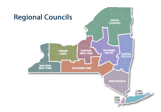 Regional Economic Development Council