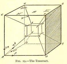 A tesseract