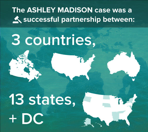 Ashley Madison partner graphic