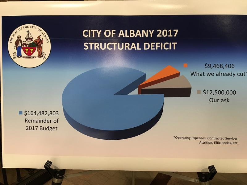 Powerpoint slides Mayor Sheehan brought with her when she appeared at a Jan. 31 joint hearing of the state legislature.
