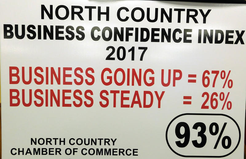 2017 Business Confidence Index placard