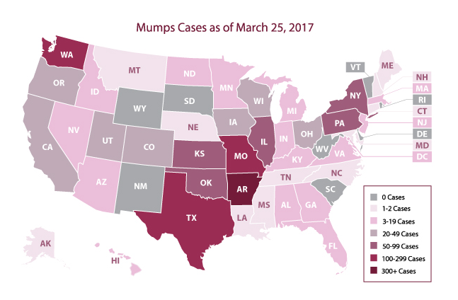 Exclusion of susceptible students from schools/colleges affected by a mumps outbreaks (and other, unaffected schools judged by local public health authorities to be at risk for transmitting the disease) should be considered as one way to control mumps.
