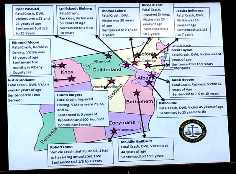 Soares presented a short slideshow and noted the Town of Colonie was the site of several impaired driving-related crimes.