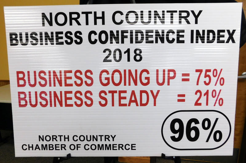 Business Confidence Index 2018 placard