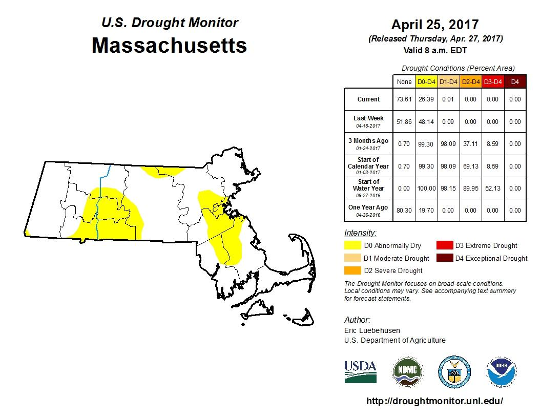 April Rains Free Most Of Massachusetts From Drought Status | WAMC