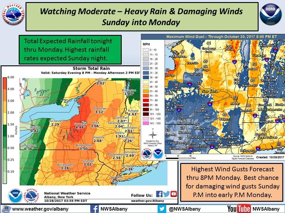 Heavy Rain, High Winds On The Way To Our Area