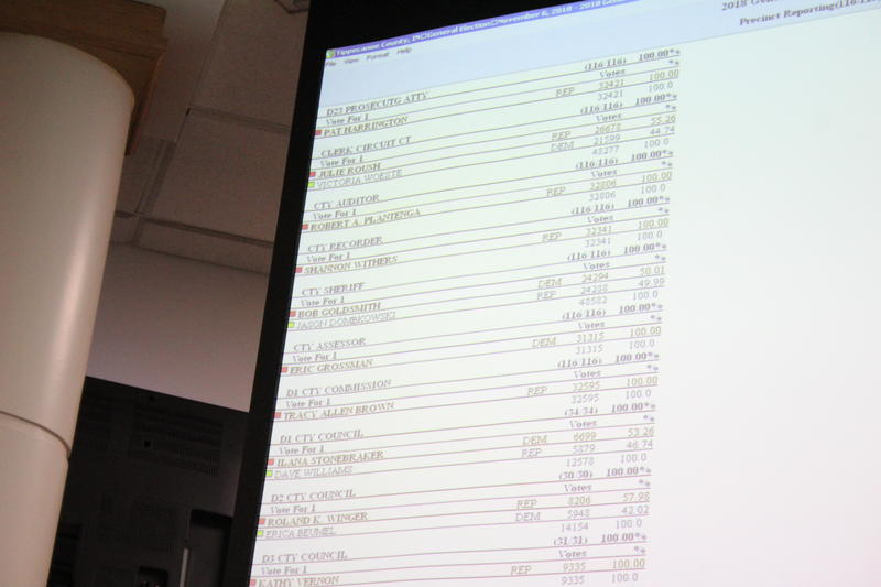Partial election results are displayed in the Tippecanoe County Building Tuesday night. At one point, Tippecanoe County Sheriff candidate Bob Goldsmith (D) held just a six-vote lead over Jason Dombkowski (R).