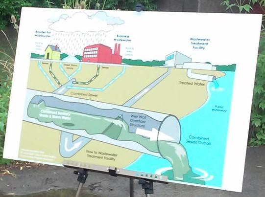 Image shows how stormwater gets into area waterways.