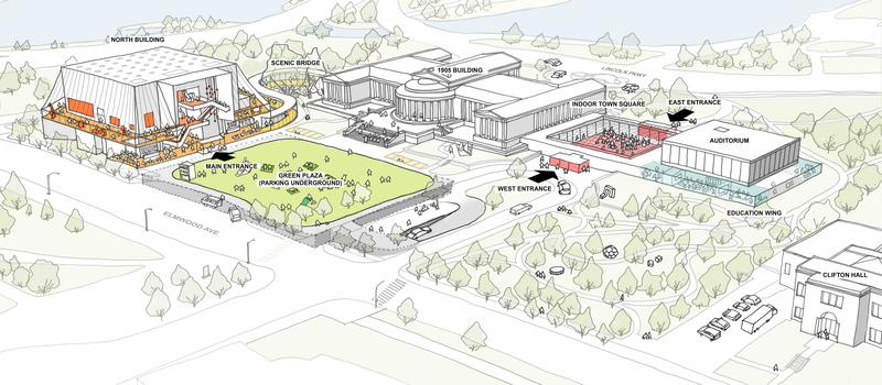 AK360 Campus Development and Expansion Project: architectural overview