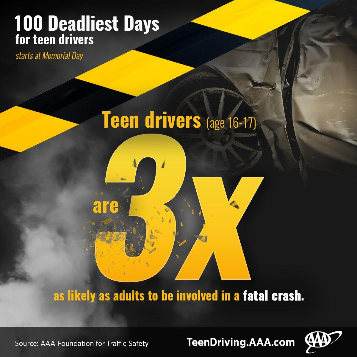 Teen Drivers Far More Likely to Be Involved in Fatal Crash