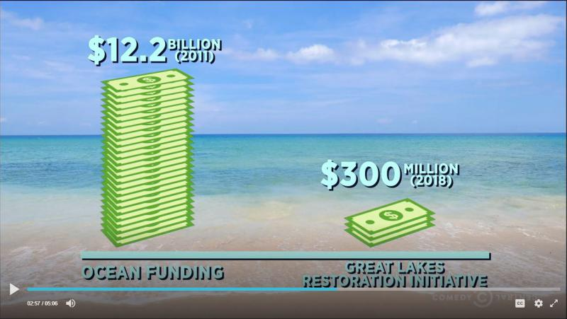 A graphic showing funding for oceans vs. funding for the Great Lakes