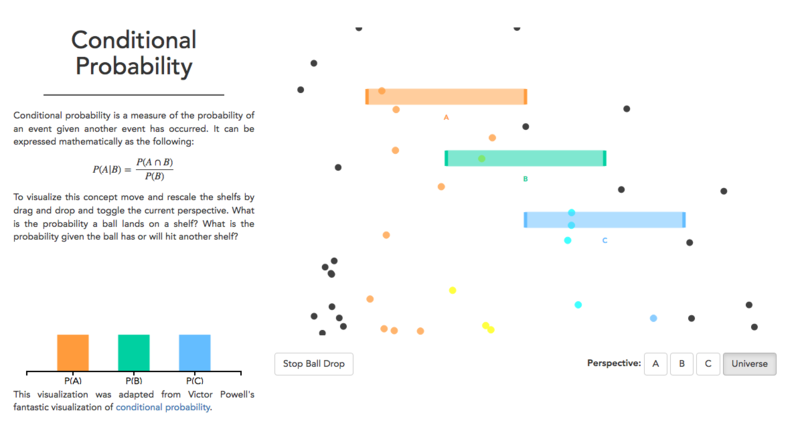 Seeing Theory is a website that lets you play with statistical concepts.