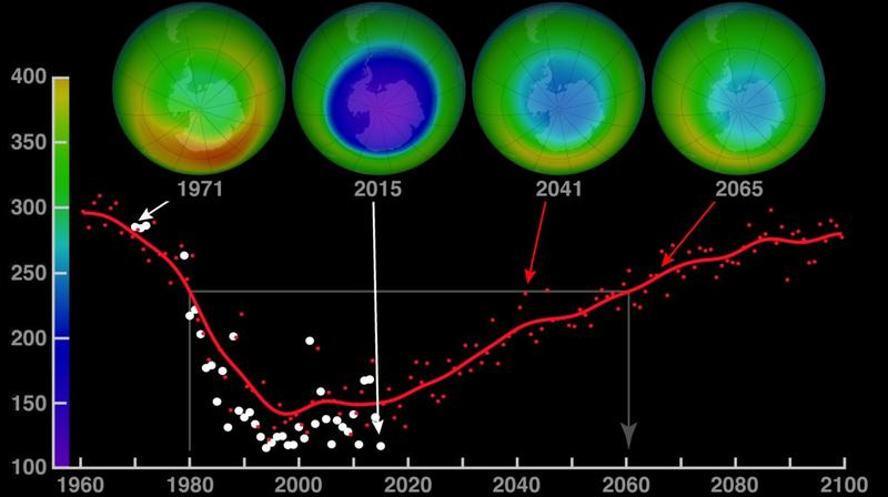 NASA shows how the ozone hole has recovered and how its recovery is expected to continue.