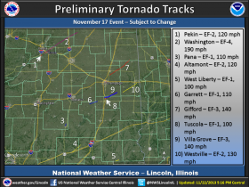 Initial analysis of NWS data reveals 10 local tornado touchdowns in Central Illinois on 11/17/13.
