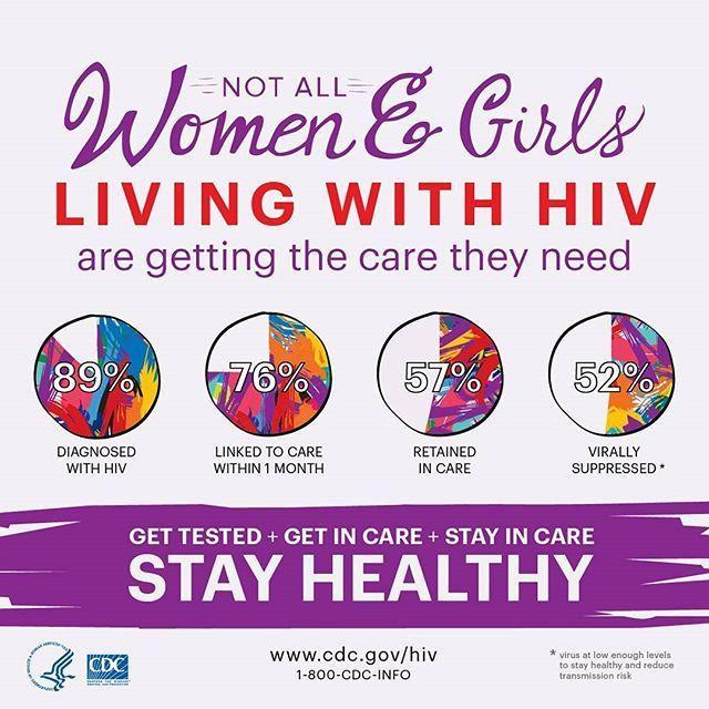 Women, Girls and HIV/AIDS Awareness