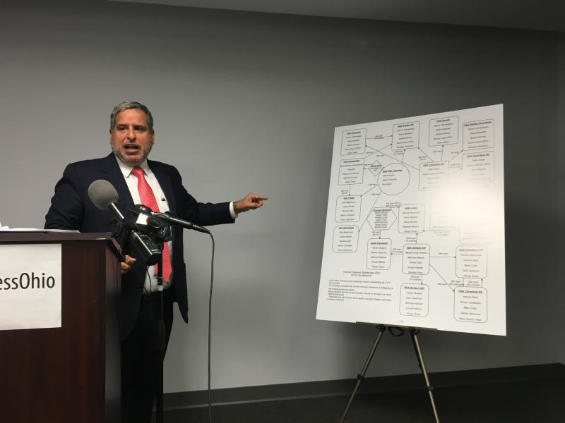 Lawyer Robert Amsterdam presents his findings from his investigation into Concept Schools and Fetullah Gulen, along with a chart that he says shows the connections to Horizon Science Academies and Noble Academies in Ohio.