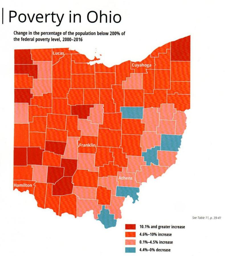 A map showing the change in percentage of Ohioans in poverty.