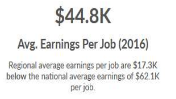 Statistic from the report on wages
