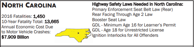 Report on North Carolina from Advocates for Highway and Auto Safety