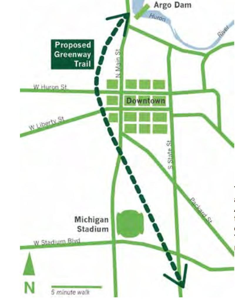 Approximate route of the proposed Allen Creek Greenway