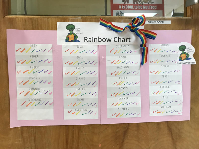 Regie's rainbow of healthy foods on a chart at the Children's Institute