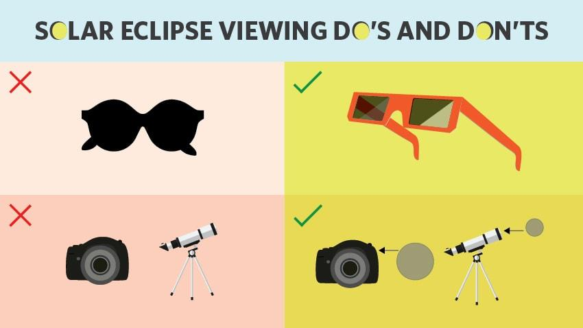 Why You Need Special Glasses to Watch the Eclipse