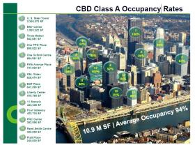 A report from CBRE shows Downtown occupancy rates